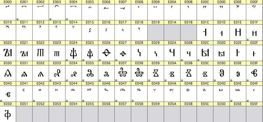 Kodeks - Slavic Scripts: BukyVede Font